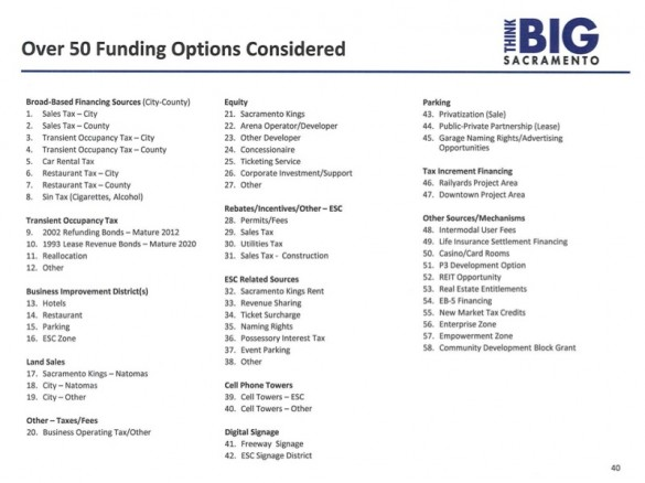 funding_options-all-585x438