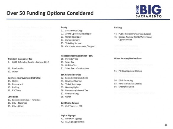 funding_options-culled-585x438