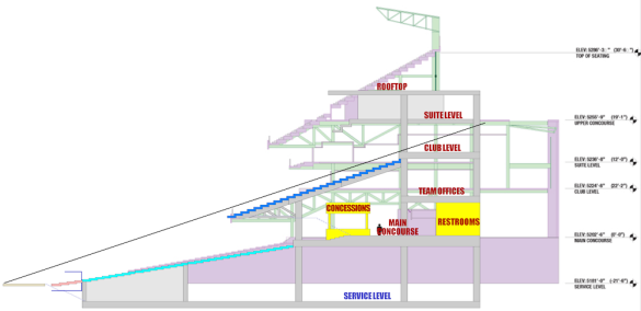 Overlay of Coors and two-deck concept
